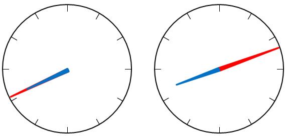 エクセル時計算午前8時