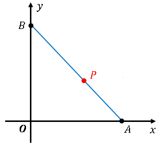三角形の面積を最小にする直線の引き方