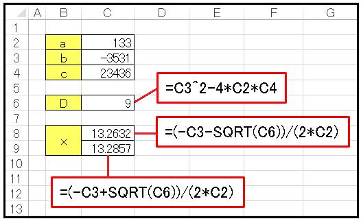 Excel 2次方程式worksheet