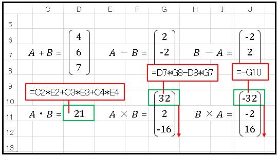 Excelベクトルの内積と外積