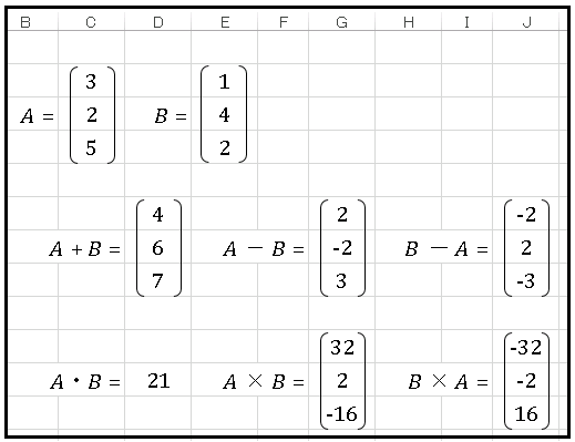 Excelベクトル完成図
