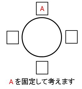 円順列Aを固定