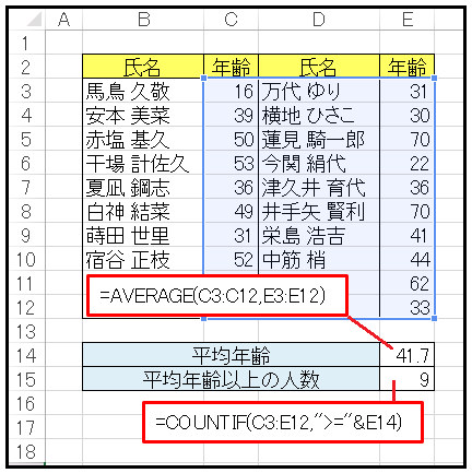 ExcelVBAで平均年齢以上の人数を計算