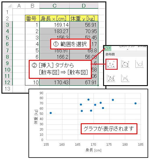 Excel散布図を作成
