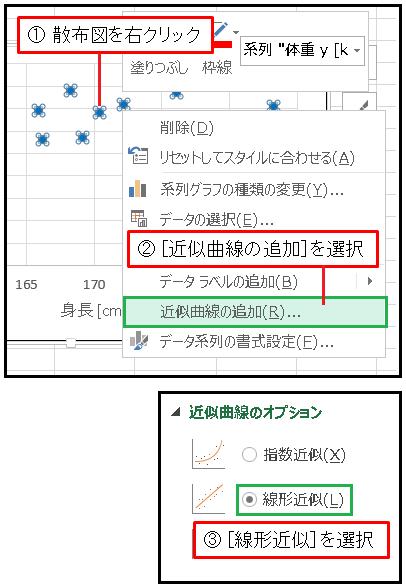 Excel近似曲線を追加