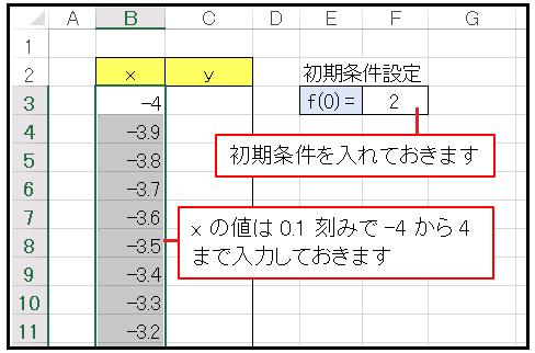 Excel微分方程式ワークシート作成