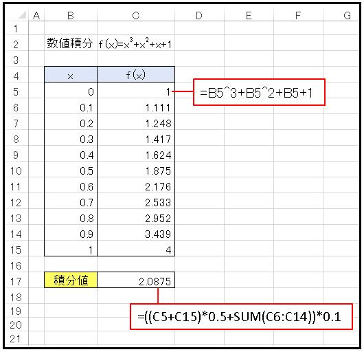 エクセルによる積分計算