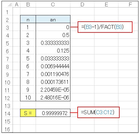 Excelで階乗を含む級数(数列の和)を計算