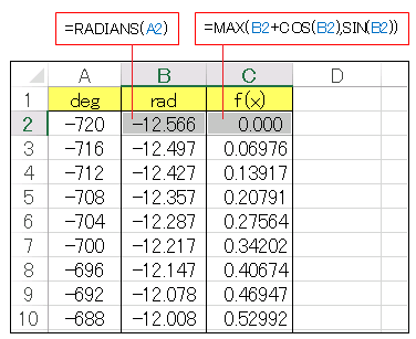 Excel MAX関数ワークシート