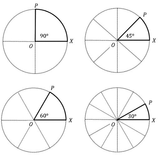 エクセル度数法の説明図②