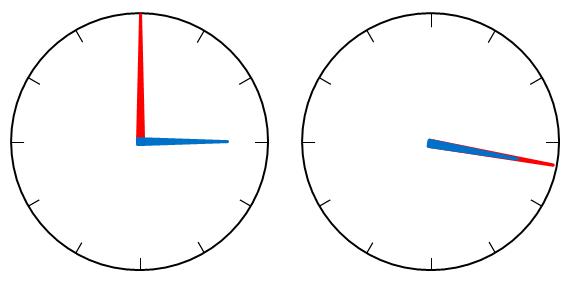 エクセル時計算午後3時