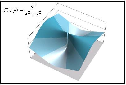 Excel解析3Dグラフ不連続点