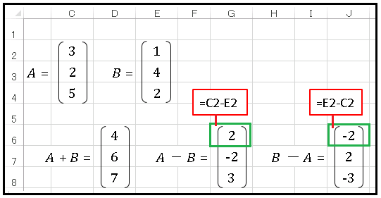 Excleベクトルの引き算
