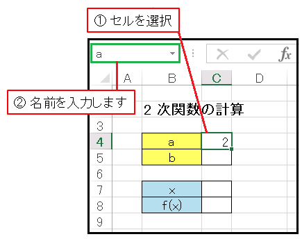 Excel2次式計算