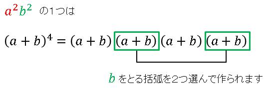 2項定理 binomial theorem