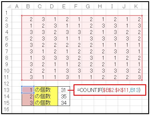 COUNTIF関数で条件に合うデータ検索