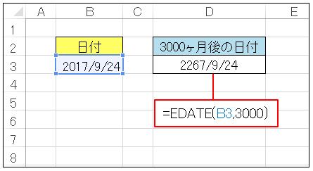 ExcelのEDATE関数