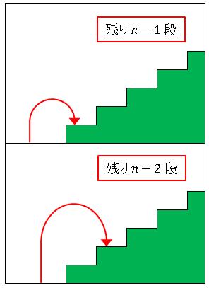 Excel 階段の上り方