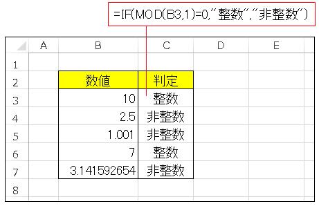 エクセルで整数と非整数を判定する方法2