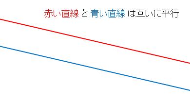 Excel 直線の平行