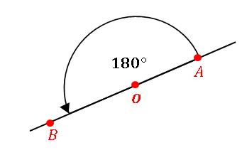 平角の定義