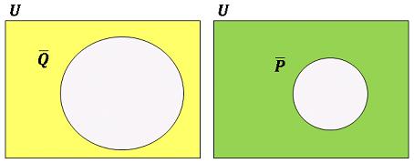 対偶Contraposition2