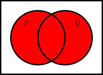 AまたはB(離接)のベン図