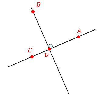 Excel 直線が垂直に交わる