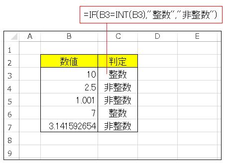 Excelにおける整数と非整数の判定方法