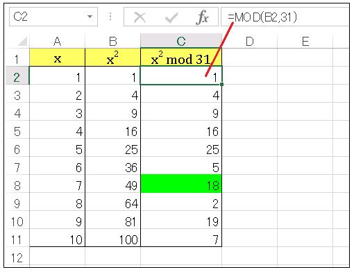 Excelによる平方剰余の解法