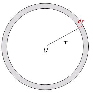 円の面積を極座標における積分で計算