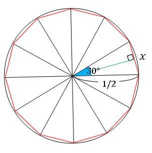 多角形近似による円周率の計算