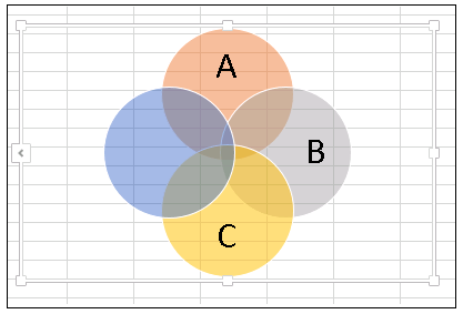 SMARTARTグラフィック 新しいベン図を追加
