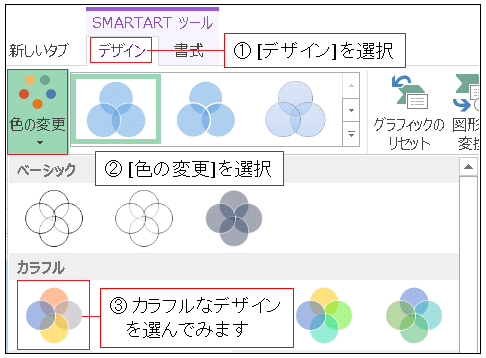 SMARTART ベン図の色変更