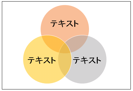 SMARTARTグラフィック カラフルなベン図