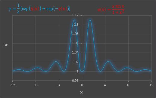 Excel カテナリとq(x)の合成関数グラフ(両端で減衰)②