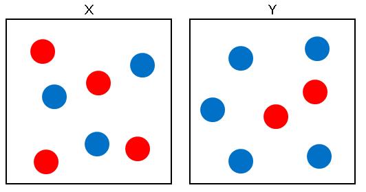 Excel グラフィック 箱の中に赤玉・青玉