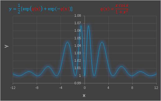 Excel カテナリとq(x)の合成関数グラフ(両端で減衰)