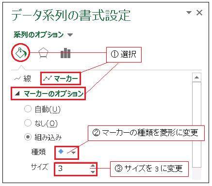 Excel散布図 マーカーの形とサイズを変更