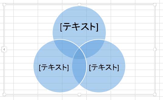 SMARTARTグラフィック 基本ベン図