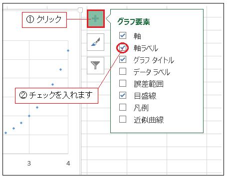 Excel散布図 軸ラベルを表示