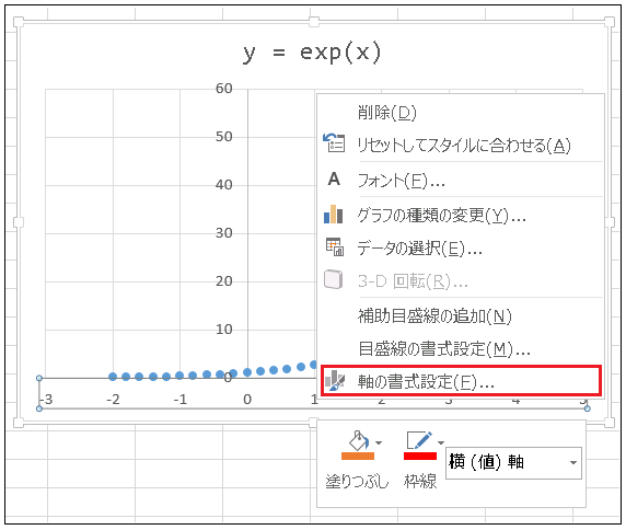 Excel散布図 軸の書式設定