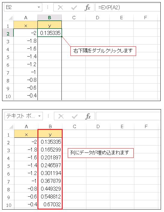 Excel散布図 B列データオートフィル