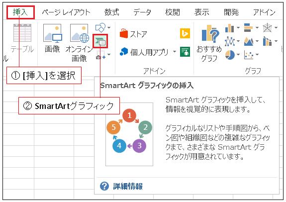 Excel SMARTARTグラフィックの挿入