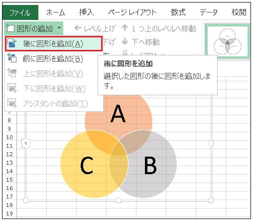 SMARTARTグラフィック 後に図形を追加