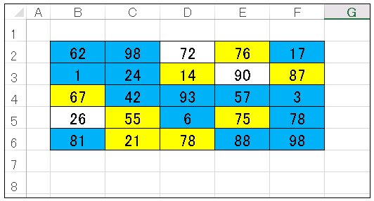 Excel 数字の塗り分け