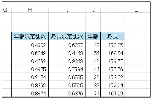 Excel 年齢決定乱数・身長決定乱数