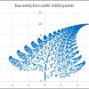 [VBA] バーンスレイのシダ (Barnsley_fern)