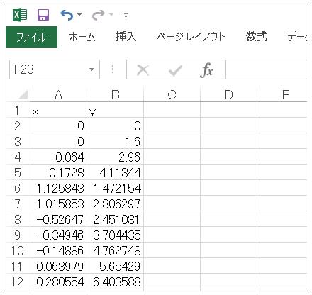 Excel バーンスレイのシダ(Barnsley fern) data