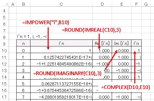 Excel で i のn 乗 (i^n) を計算し、ド・モアブルの定理の正しさを確認する